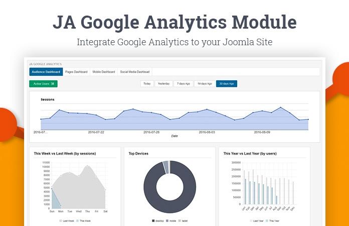 Google Analytics Module for Joomla